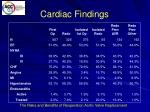 cardiac findings1