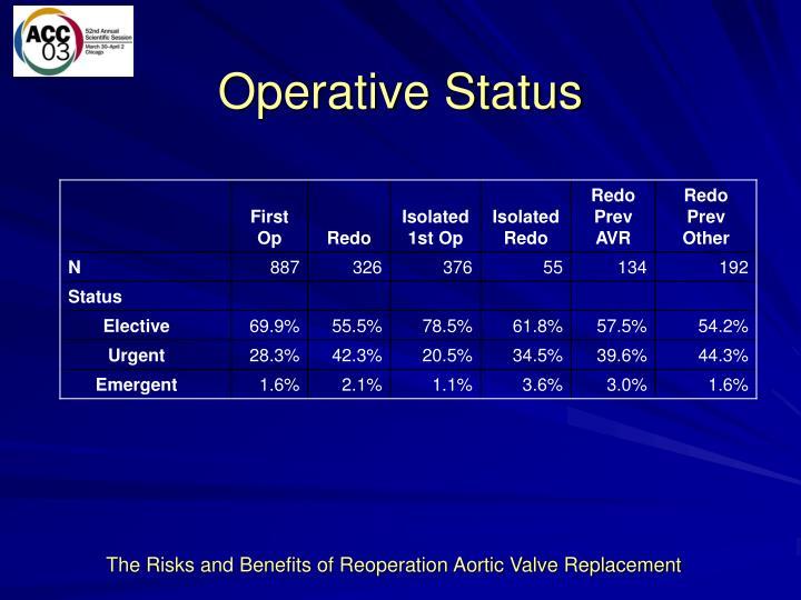 Operative Status