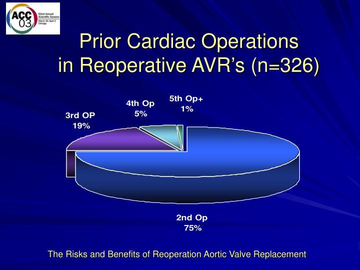 Prior Cardiac Operations