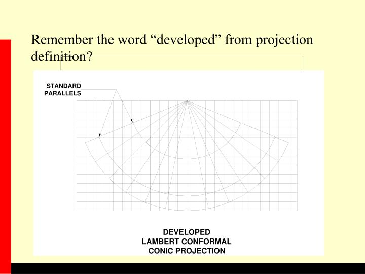 "Remember the word ""developed"" from projection definition?"