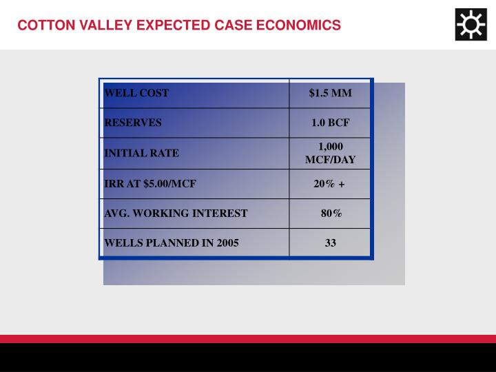 COTTON VALLEY EXPECTED CASE