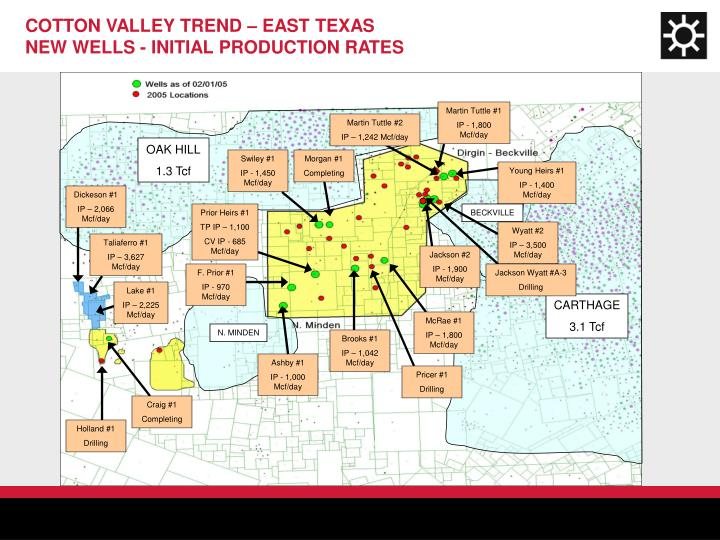 COTTON VALLEY TREND – EAST TEXAS