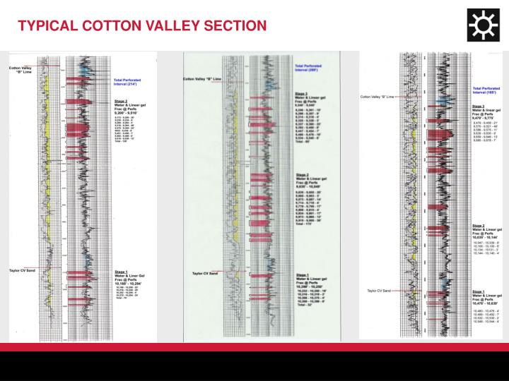 TYPICAL COTTON VALLEY SECTION