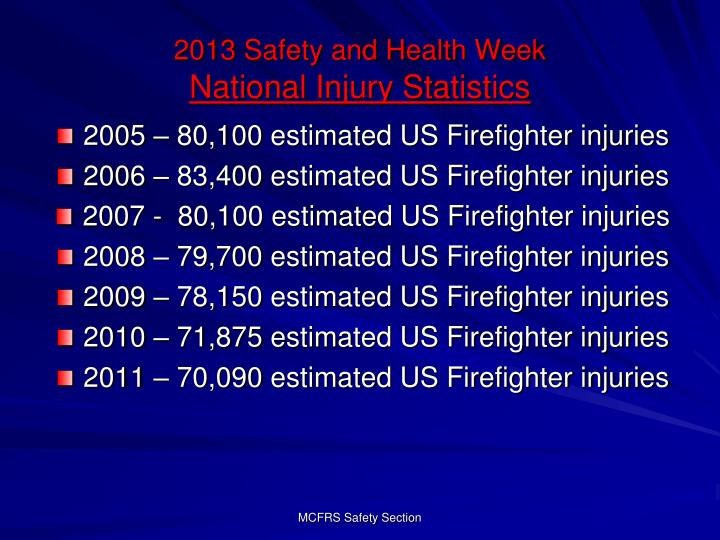 2005 – 80,100 estimated US Firefighter injuries