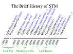 the brief history of stm
