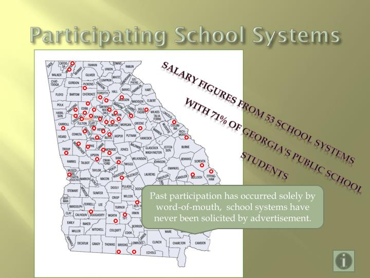 Participating School Systems
