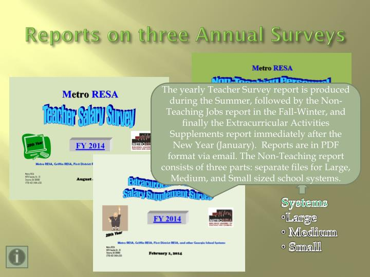 Reports on three Annual Surveys