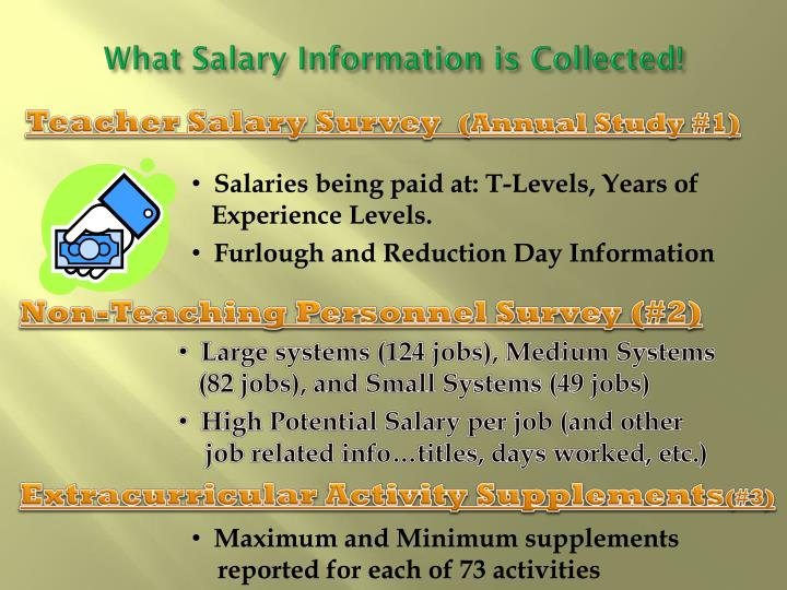 What Salary Information is Collected!