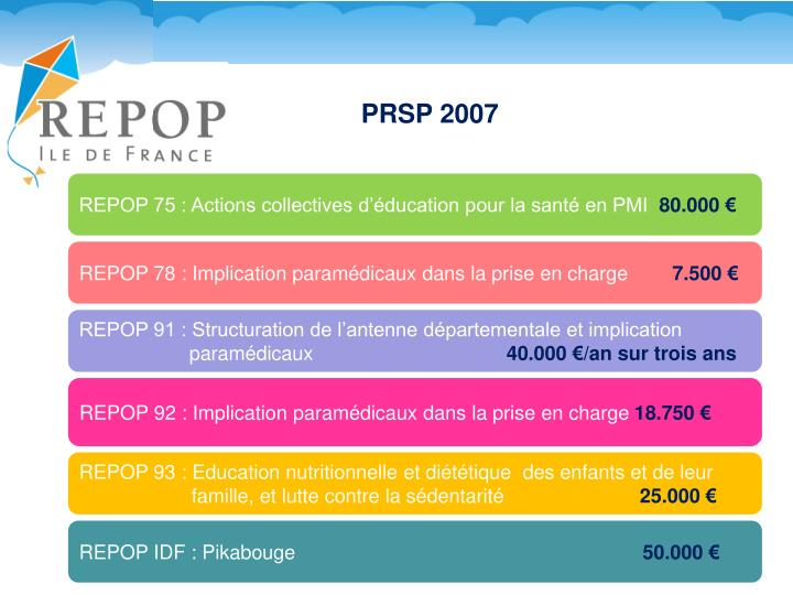 PRSP 2007