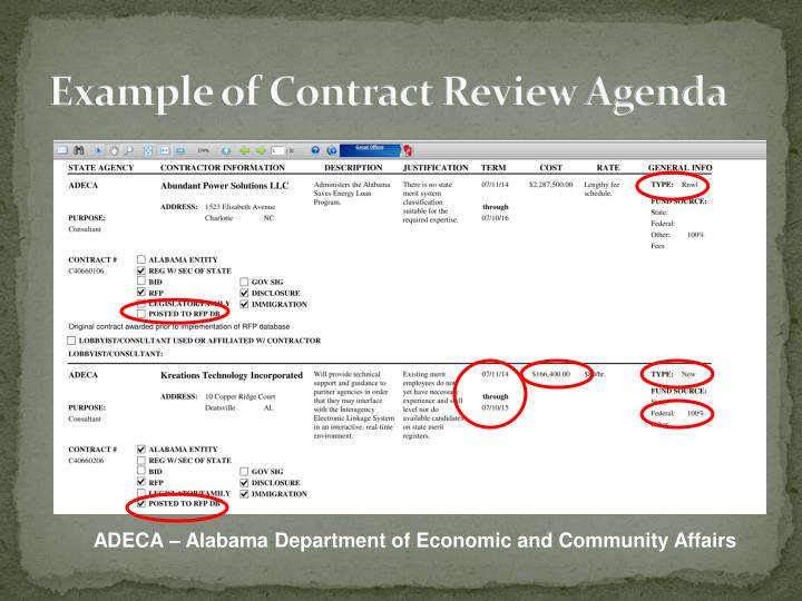 Example of Contract Review Agenda