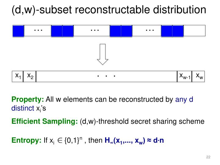 (d,w)-subset reconstructable distribution