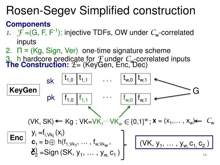 Rosen-Segev Simplified construction