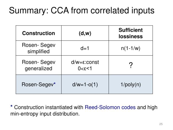 Summary: CCA from correlated inputs