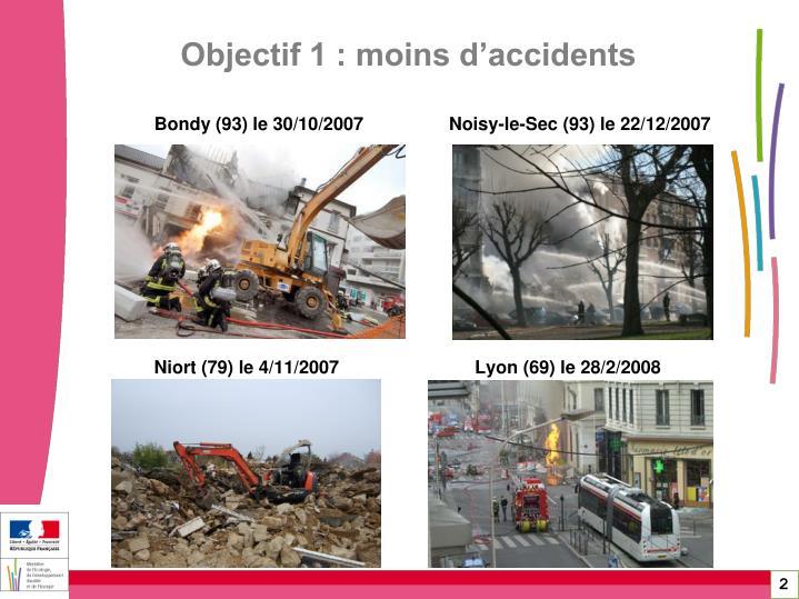 Objectif 1 : moins d'accidents