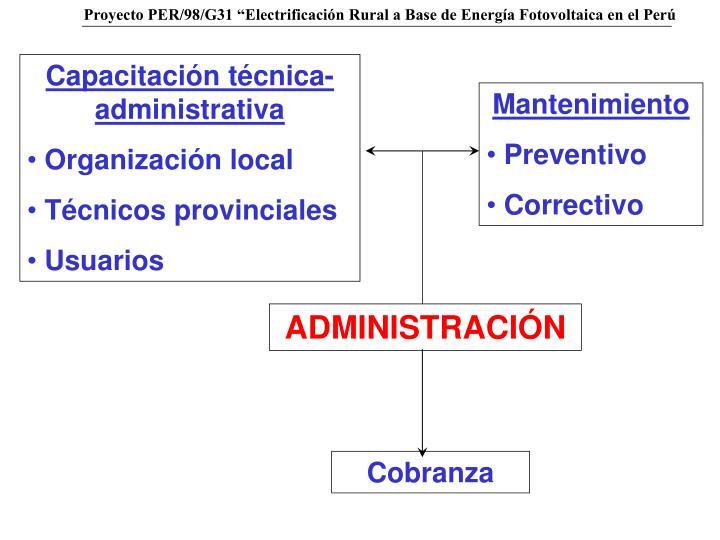 Capacitación técnica-administrativa