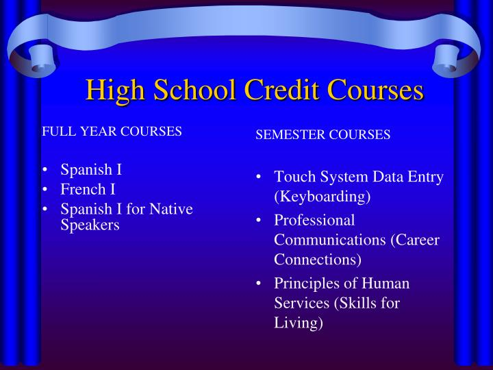 FULL YEAR COURSES