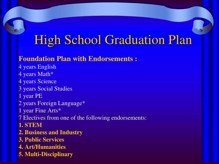 High School Graduation Plan