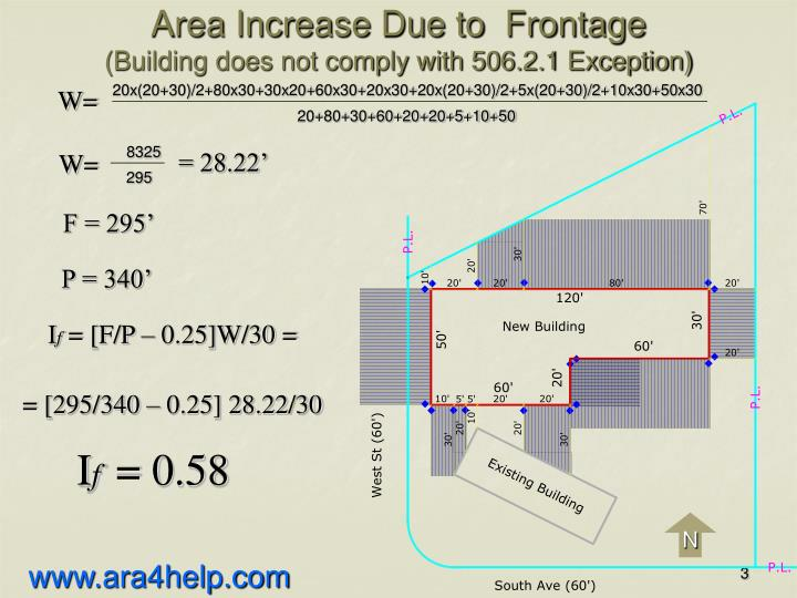 Area Increase Due to  Frontage