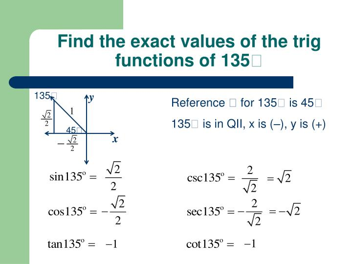 Find the exact values of the trig functions of 135