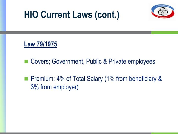 HIO Current Laws (cont.)