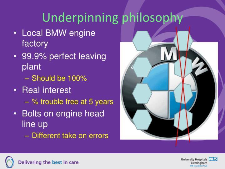 Underpinning philosophy