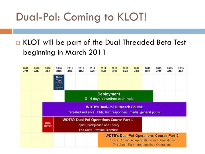 Dual pol coming to klot
