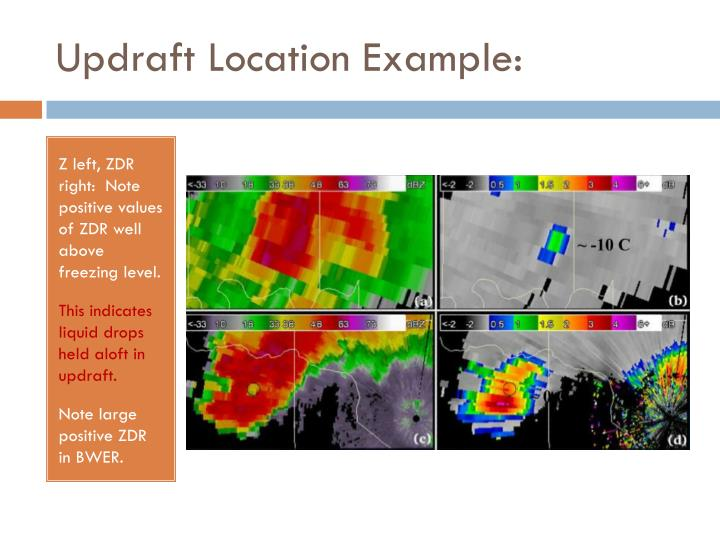 Updraft Location Example: