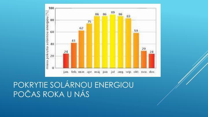 Pokrytie solárnou energiou počas roka u nás