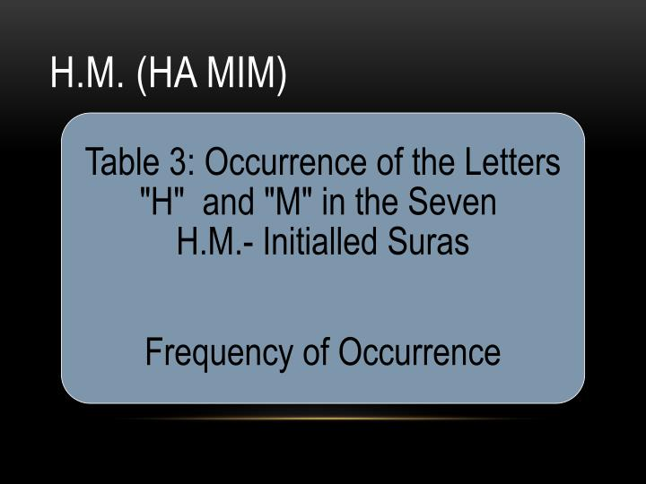 H.M. (Ha Mim)