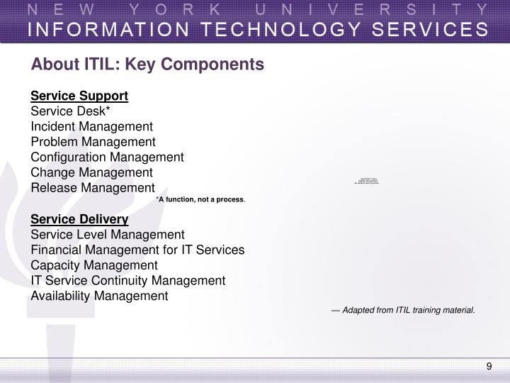 About ITIL: Key Components