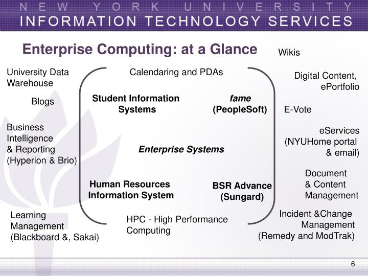 Enterprise Computing: at a Glance