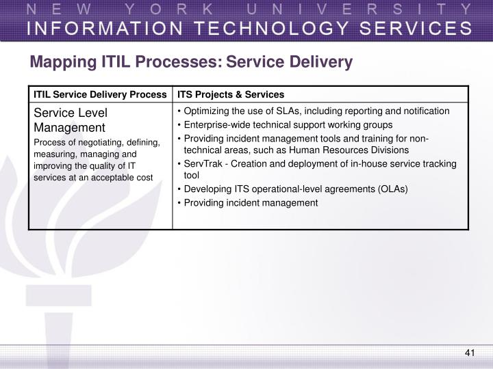 Mapping ITIL Processes: