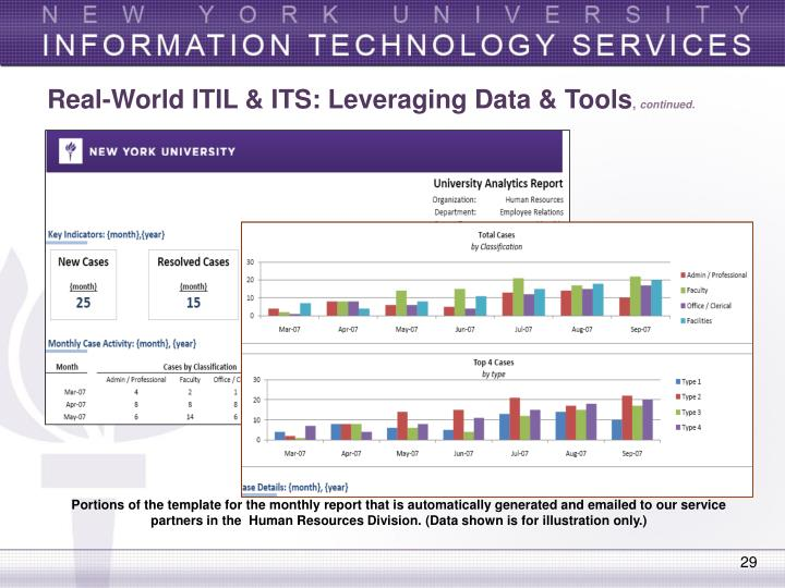 Real-World ITIL & ITS: Leveraging Data & Tools