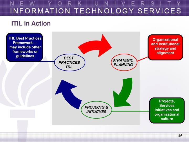 ITIL Best Practices Framework —