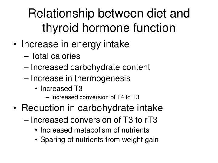 Relationship between diet and thyroid hormone function
