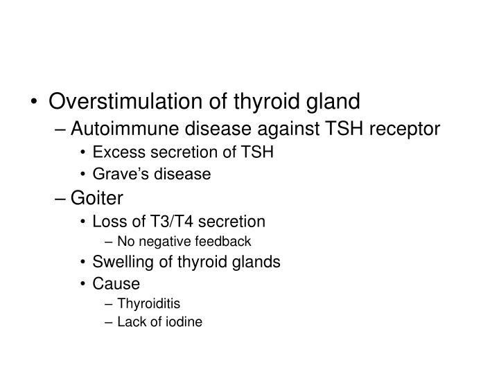 Overstimulation of thyroid gland