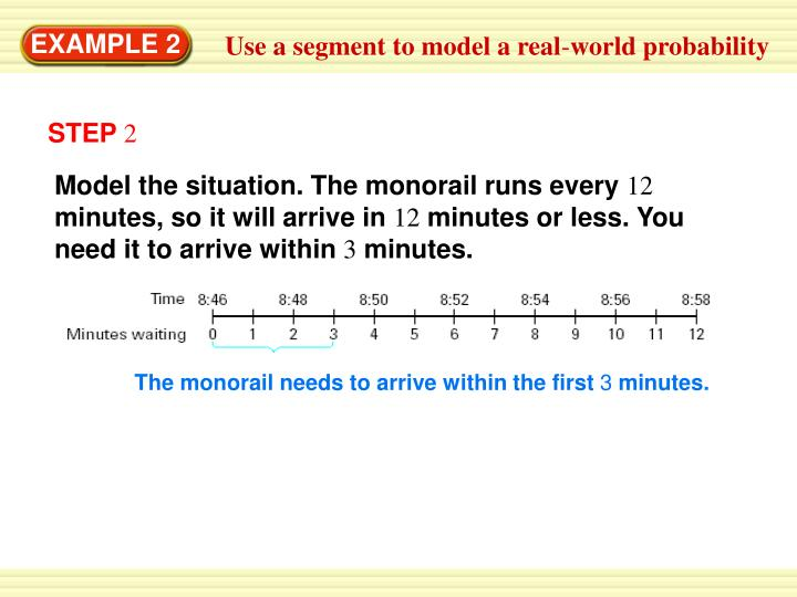 Model the situation. The monorail runs every