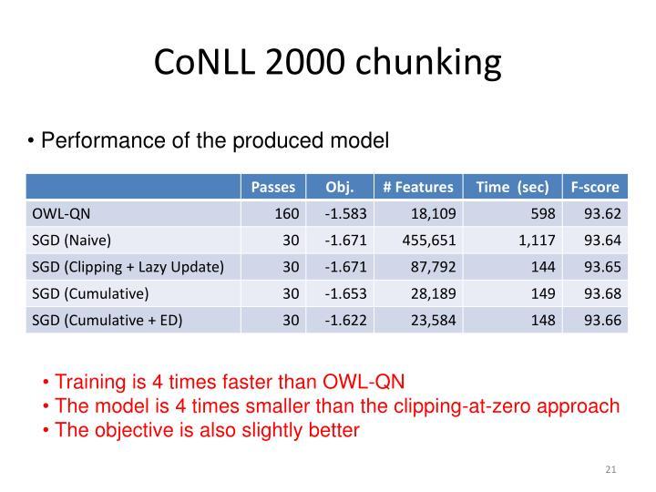 CoNLL 2000 chunking
