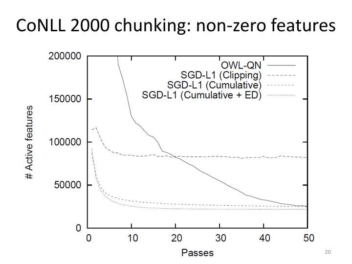 CoNLL 2000 chunking: non-zero features