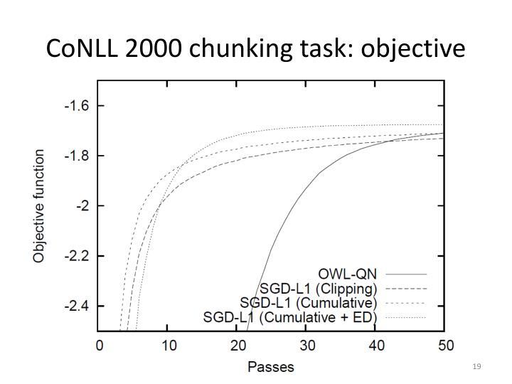 CoNLL 2000 chunking task: objective