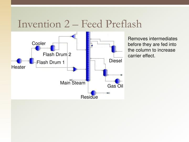 Invention 2 – Feed Preflash
