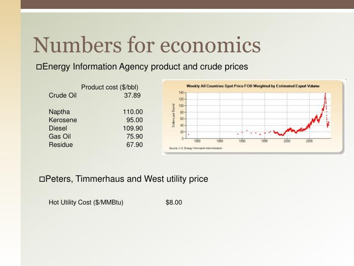 Numbers for economics