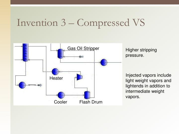 Invention 3 – Compressed VS