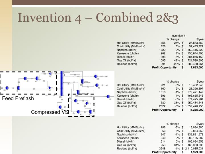 Invention 4 – Combined 2&3