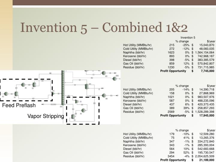 Invention 5 – Combined 1&2