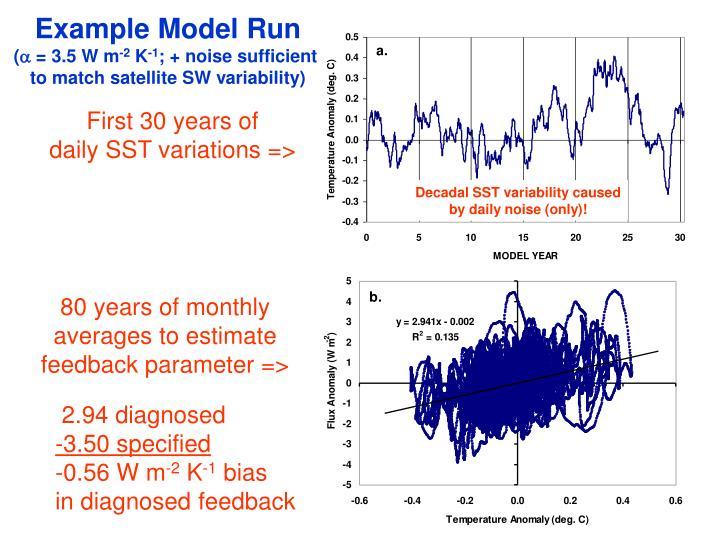 Example Model Run