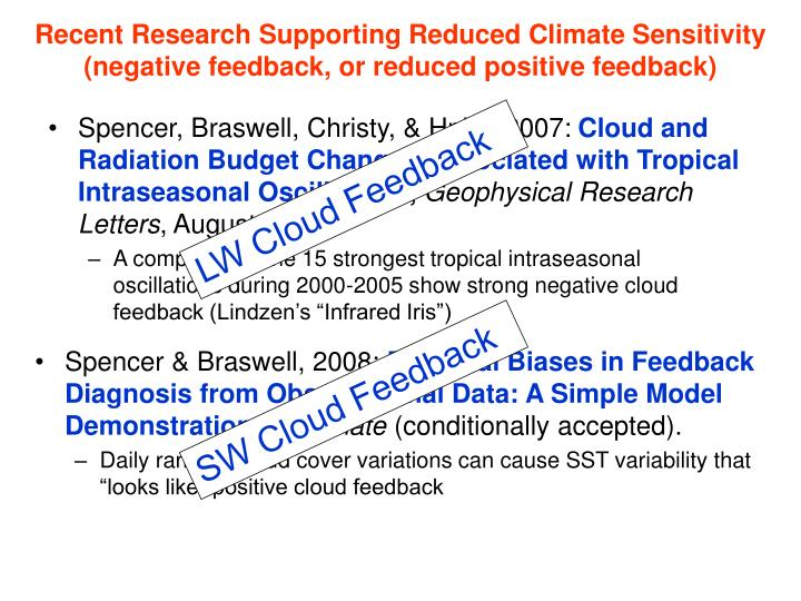 Recent Research Supporting Reduced Climate Sensitivity