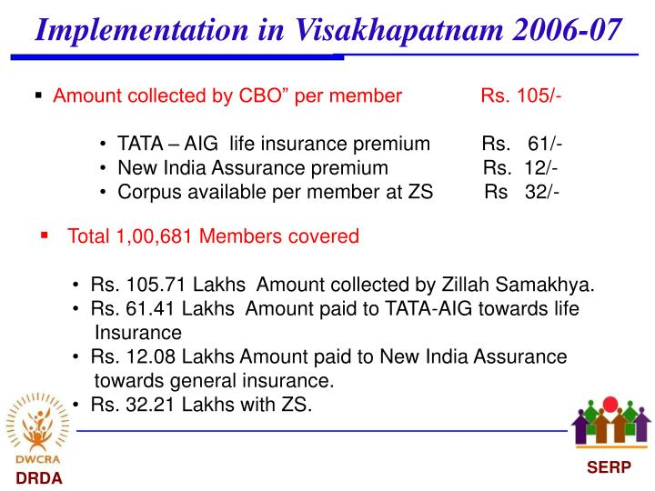 "Amount collected by CBO"" per member              Rs. 105/-"