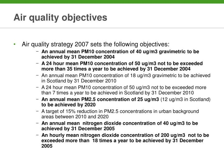 Air quality objectives
