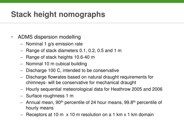 Stack height nomographs